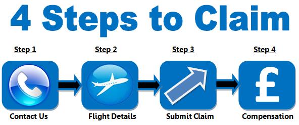 four_steps_logo_4