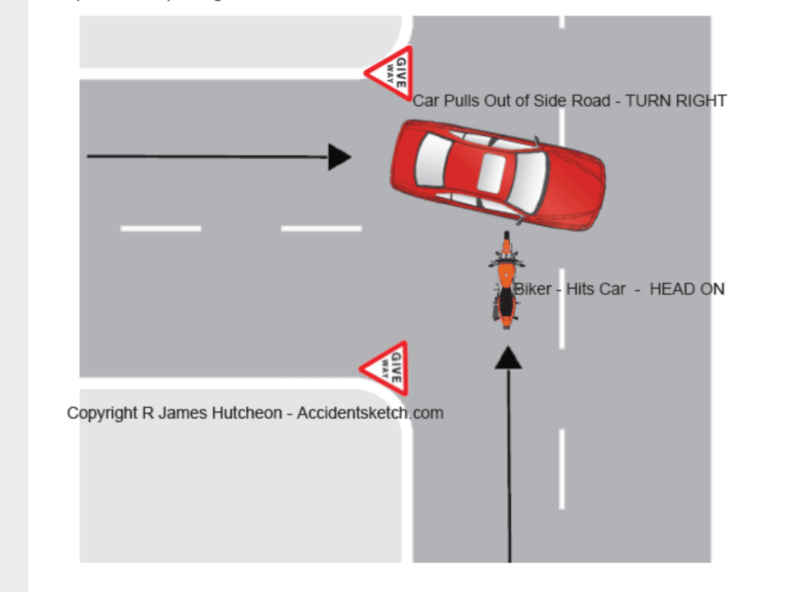 Motorbike Accident Solicitors
